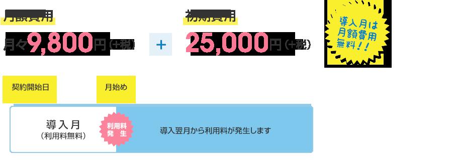 販促_ご利用料金_03